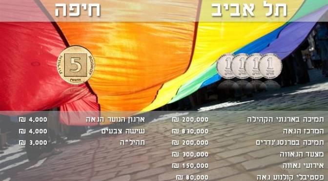 מצעד הגאווה בחיפה: כבוד גדול אך גם הזדמנות לחשבון נפש עירוני